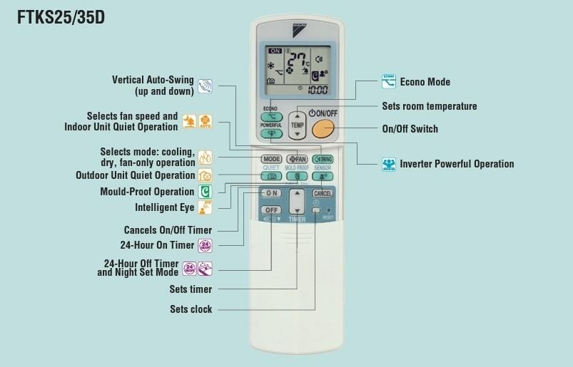 Daikin Original Remote