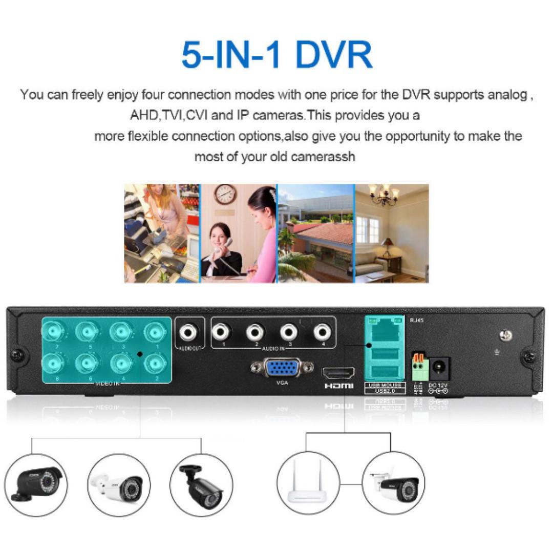 E0303 FLOUREON A6808NHS-C-UK 1080P 1080N HDMI CCTV Security