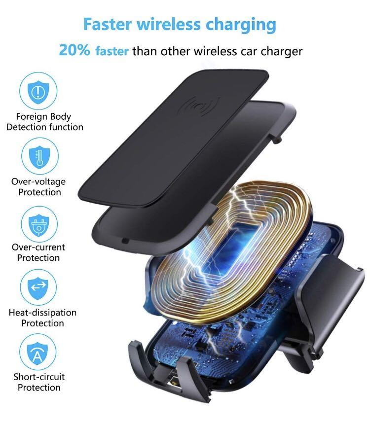 [A246]-Fast Wireless Charger Car Mount