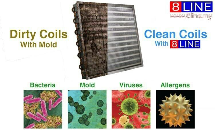 Fumigation / Cooling Coil Treatment- Aircon servicing