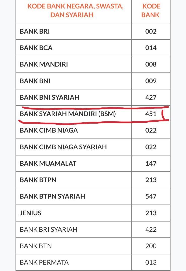 Kode Bank Mandiri Syariah 2019 Kumpulan Materi Pelajaran Dan Contoh Soal 3