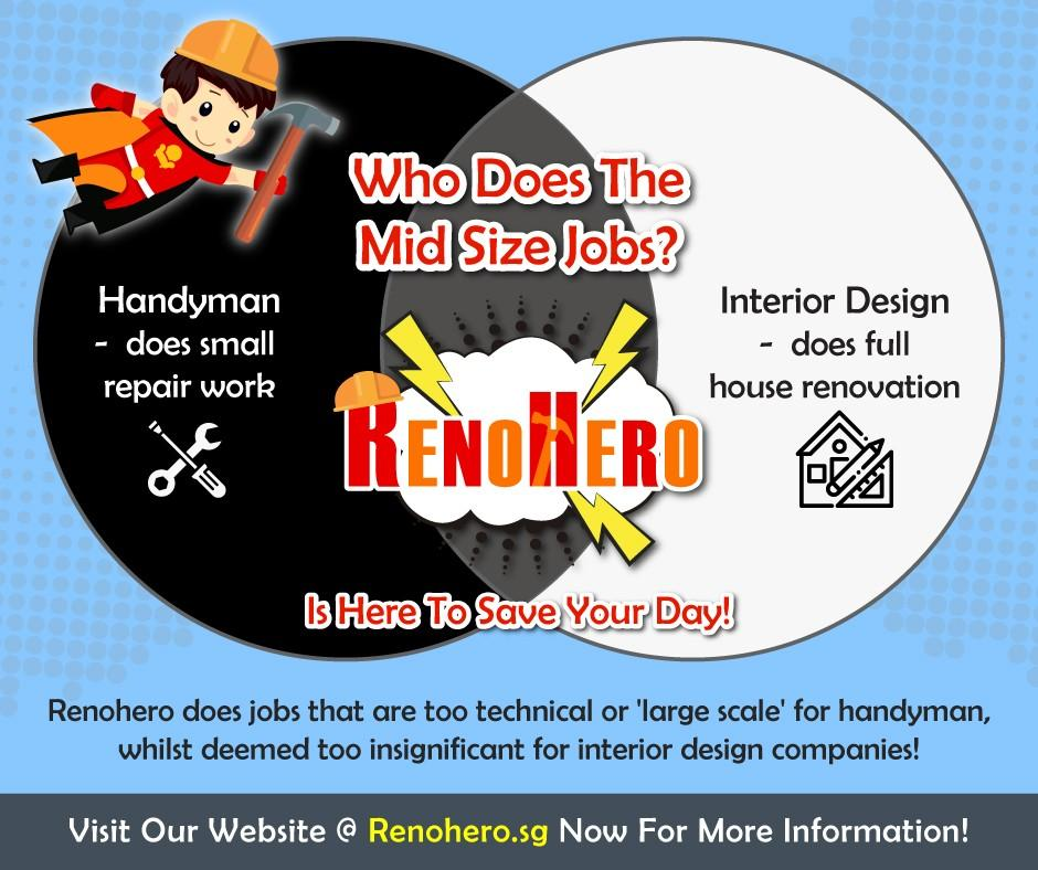 Handyman Services? Interior Designers? Everything in between? RenoHero is here to save your day!