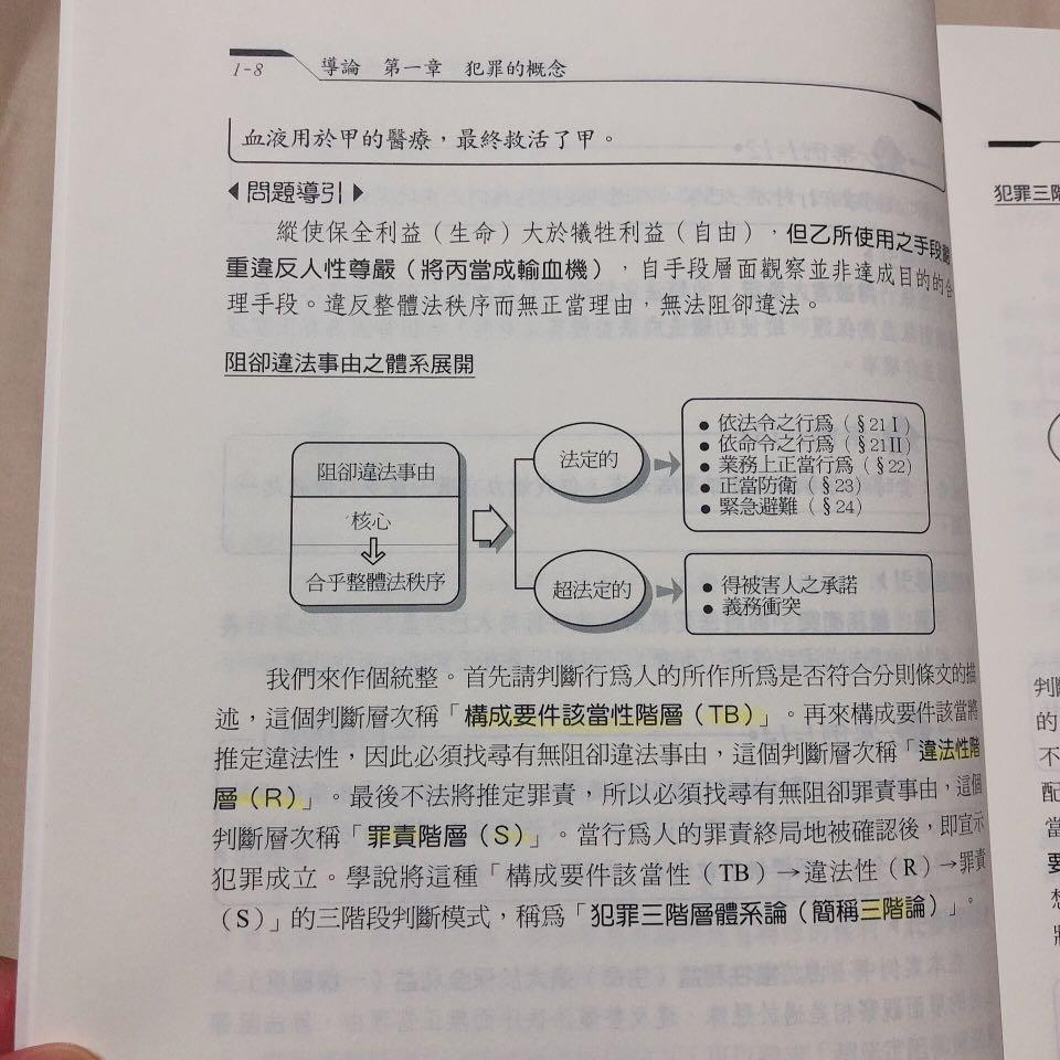 🌸刑法總則 圖說系列 高點 國考 司特高普地特 陳奕廷律師 易律