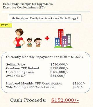 5 Most Important Points HDB Owners Must Know Before Selling