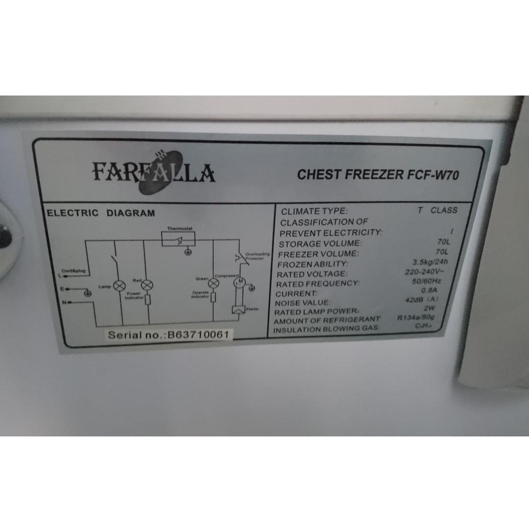 Farfalla Chest Freezer 70L