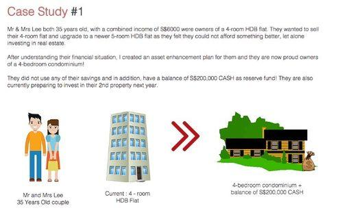 Property Progression On Your HDB