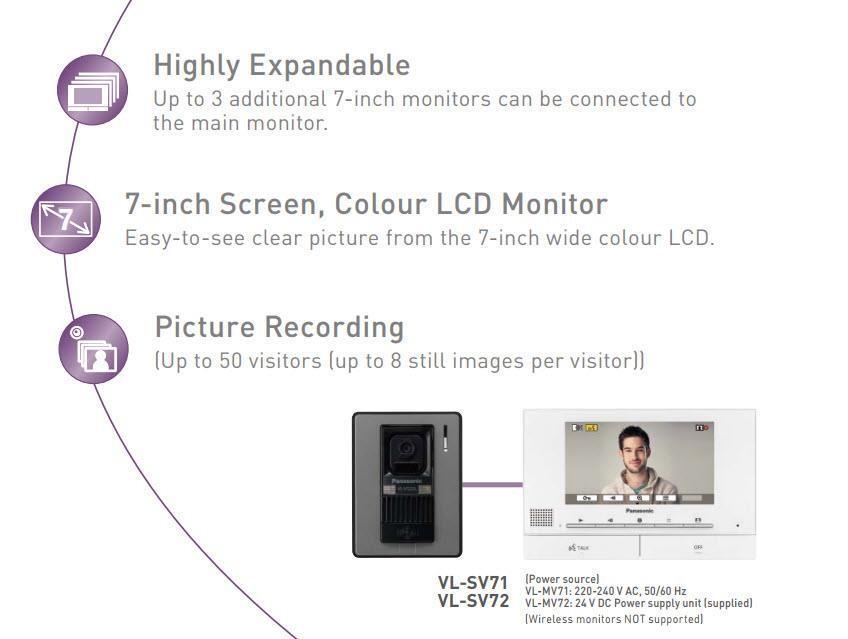Panasonic VL-SV71 Wired Video Intercom System home security