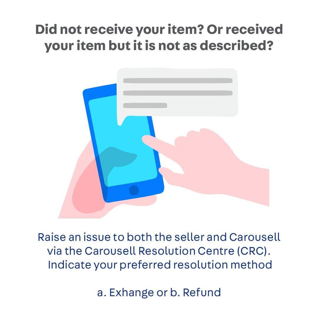 CarouPay Protection for Buyers