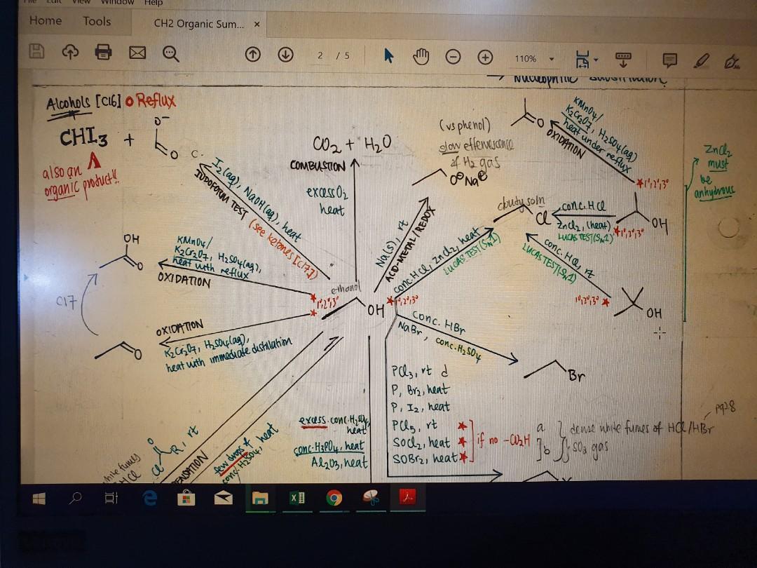 H2 Organic Chemistry Mindmaps (Set of 10)