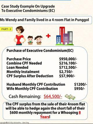 How to UPGRADE from HDB to CONDO with 6K income