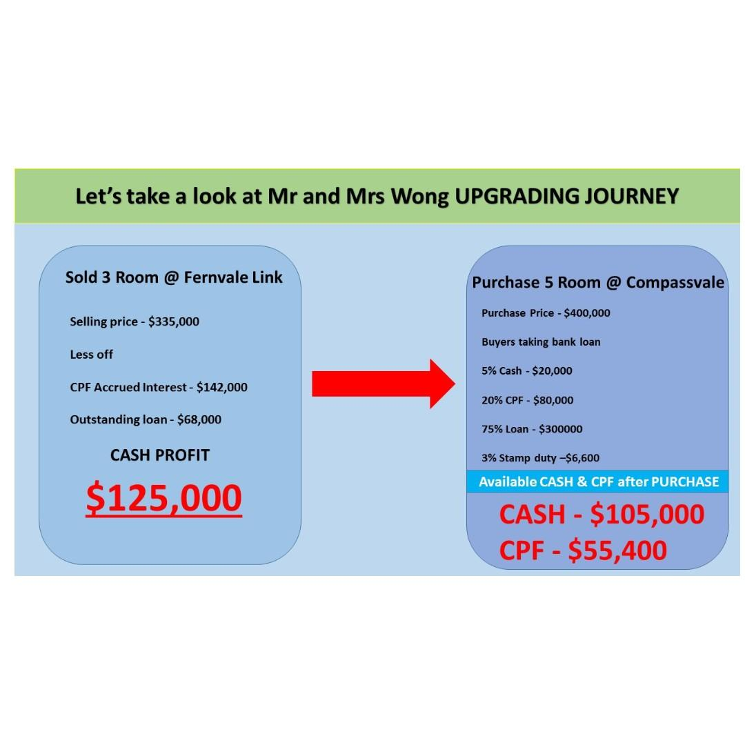 HDB MOP Soon? We provide free consultation and zero cash