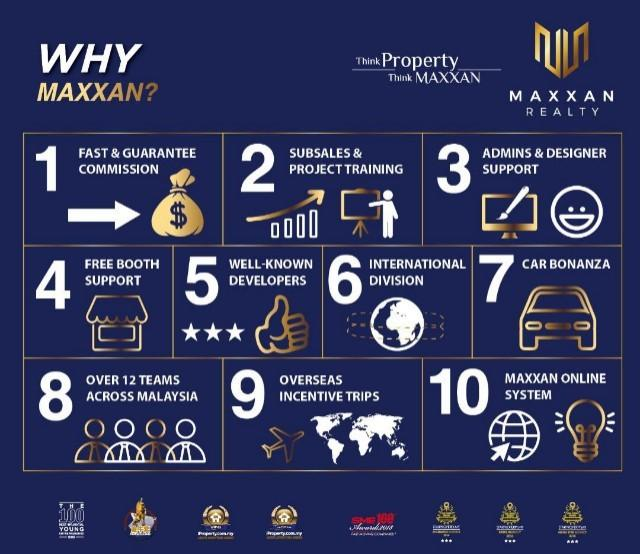 Join us now at Maxxan Realty as Property Negotiator