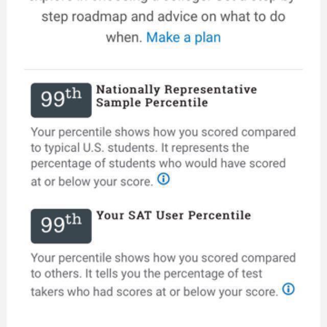 SAT Prep tuition