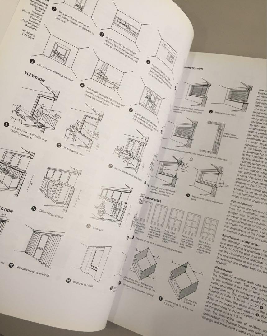 Neufert Architects' Data Fourth Edition