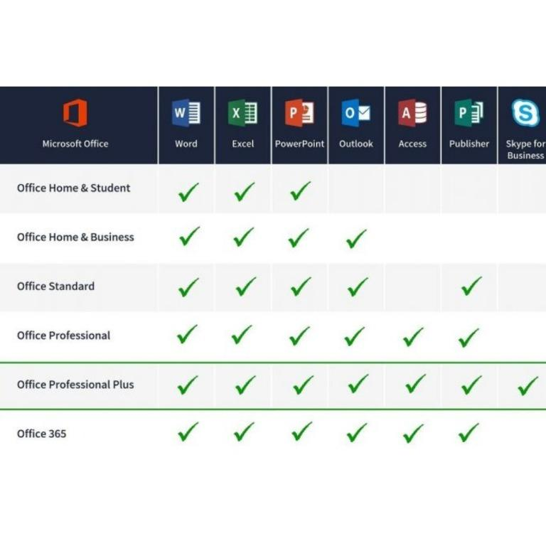 OFFICE 2019 PROFESSIONAL PLUS 32/64 BIT PRODUCT KEY