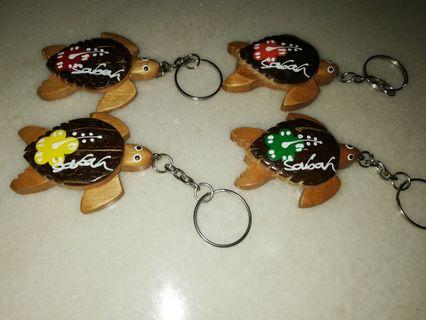 [NEW] Collectible keychains (Sabah)