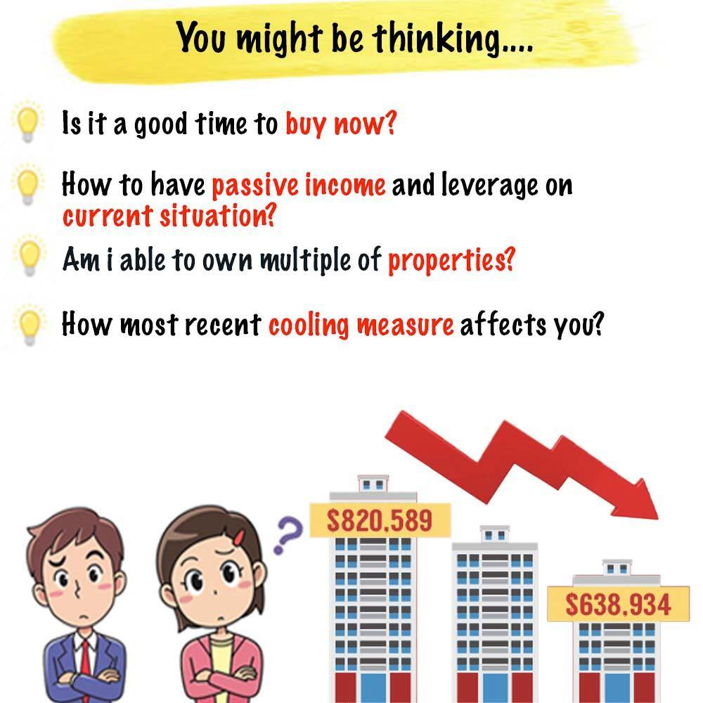 Buying your 1st property or investment with combined income of $5000?