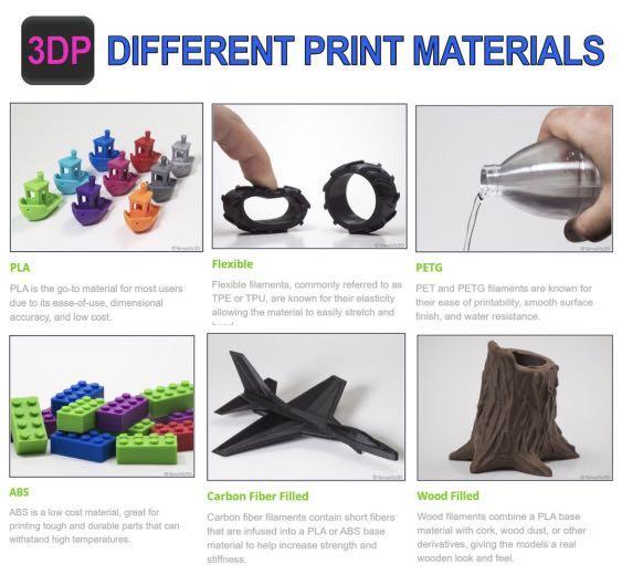 🔥Professional 3D Printing Service