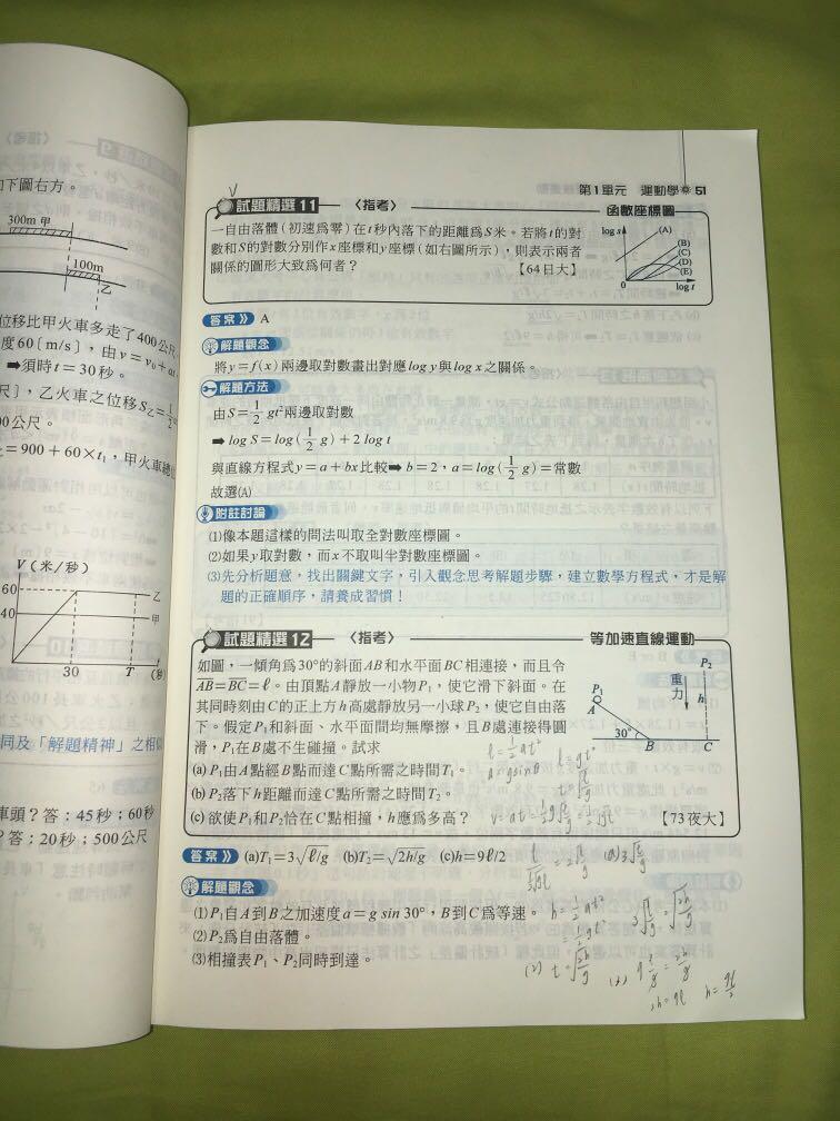 物理的解題方法(上)張鎮麟