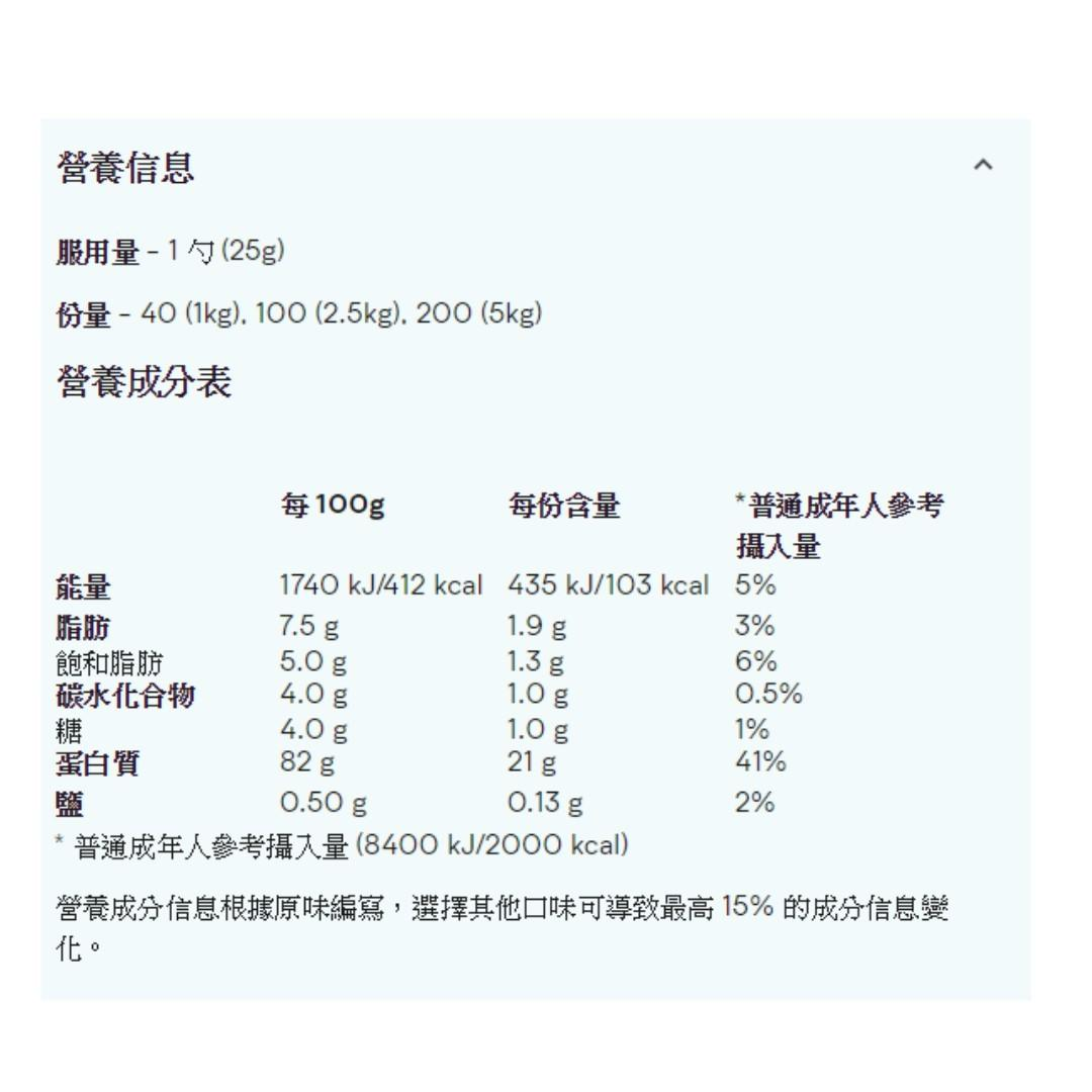 MYPROTEIN (鹹焦糖、岩石路巧克力) Impact 乳清 1kg