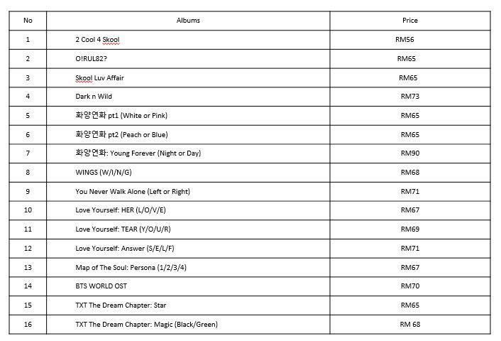 BTS & TXT Seoul Purchasing Help