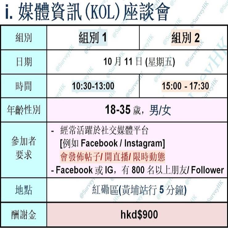 I.媒體資訊(KOL)座談會(有介紹費)