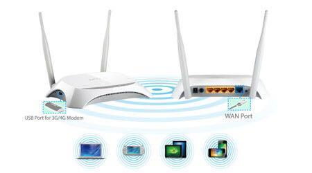TP-LINK TL-MR3420 3G/4G Wireless N300 Router