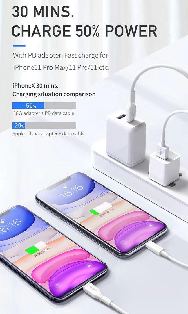 MCDODO CH-6690 PD Ultra Fast Travel Charger