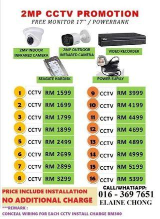 FULL HD CCTV