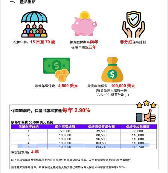 AIA 短期投資高回報!!!