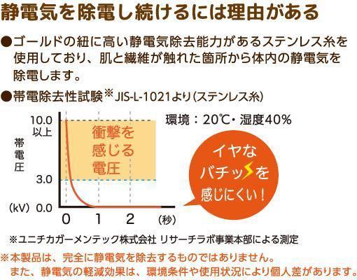 【現貨供應】日本製造🇯🇵Daisho 輕盈低卡飽腹速食粉絲 (每餐~50 kcal)