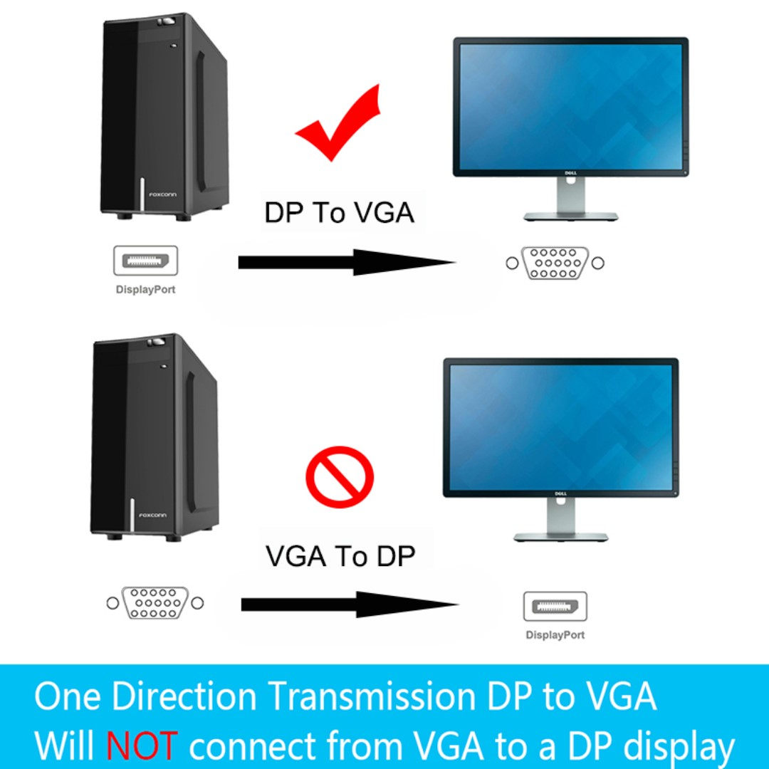 DisplayPort Male to VGA Male Cable 1.8meter