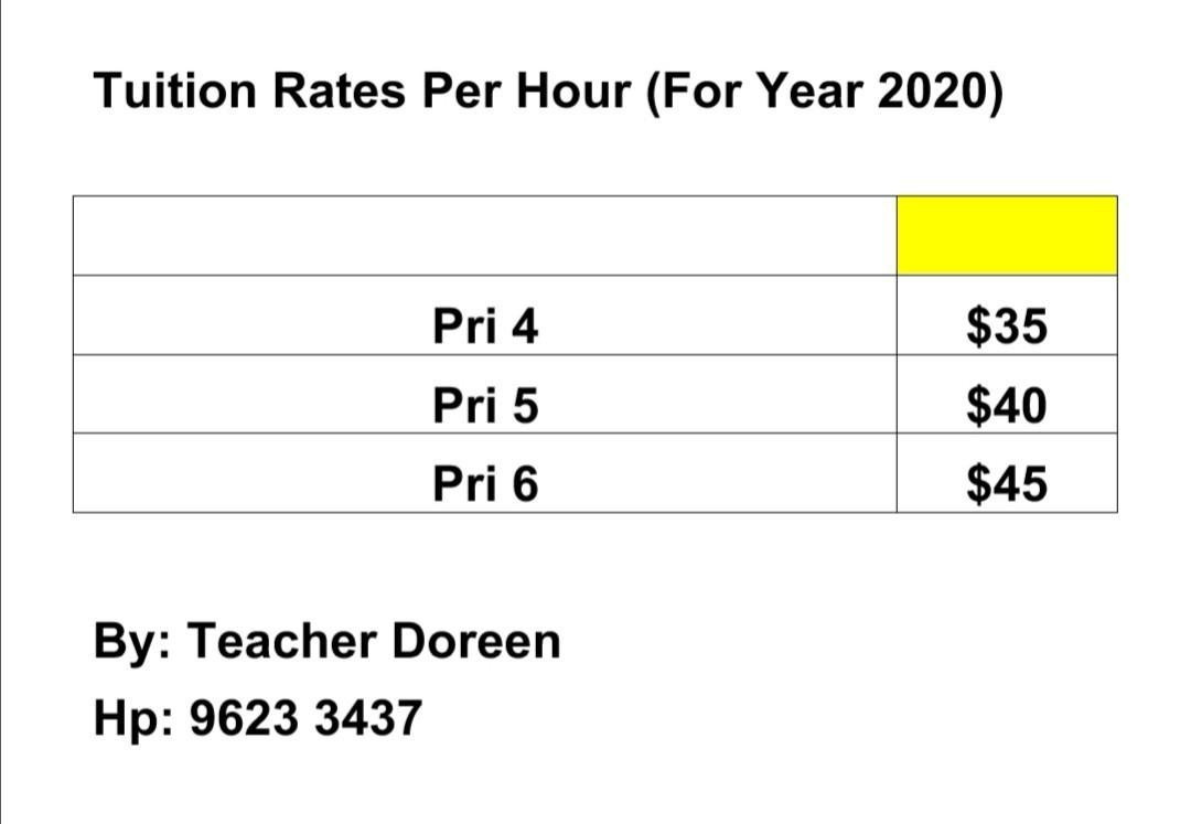 MATH TUITION. EXPERIENCED FULL TIME HOME TUTOR. LIMITED SLOTS!! (Only in the east area near Tampines, Pasir Ris, Simei, Chai Chee or Bedok ). Please refer to my listing for my rates. Thanks.