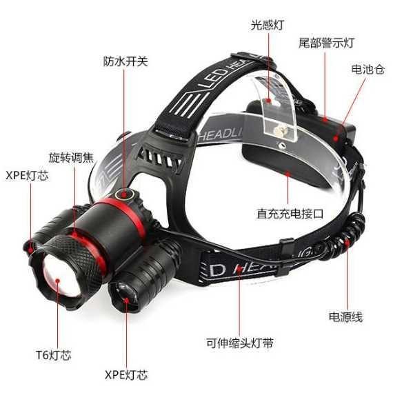 Albinaly Senter Kepala Headlamp Cree XM-L T6 + 2XPE - TG-006 TItanGadget