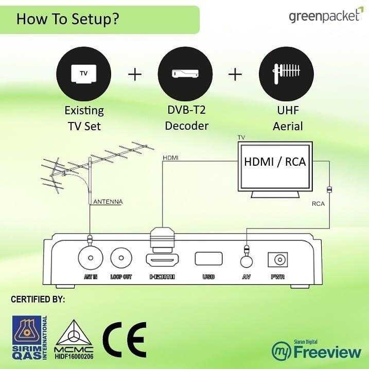T2000 MyTV Decoder (MCMC Approval)