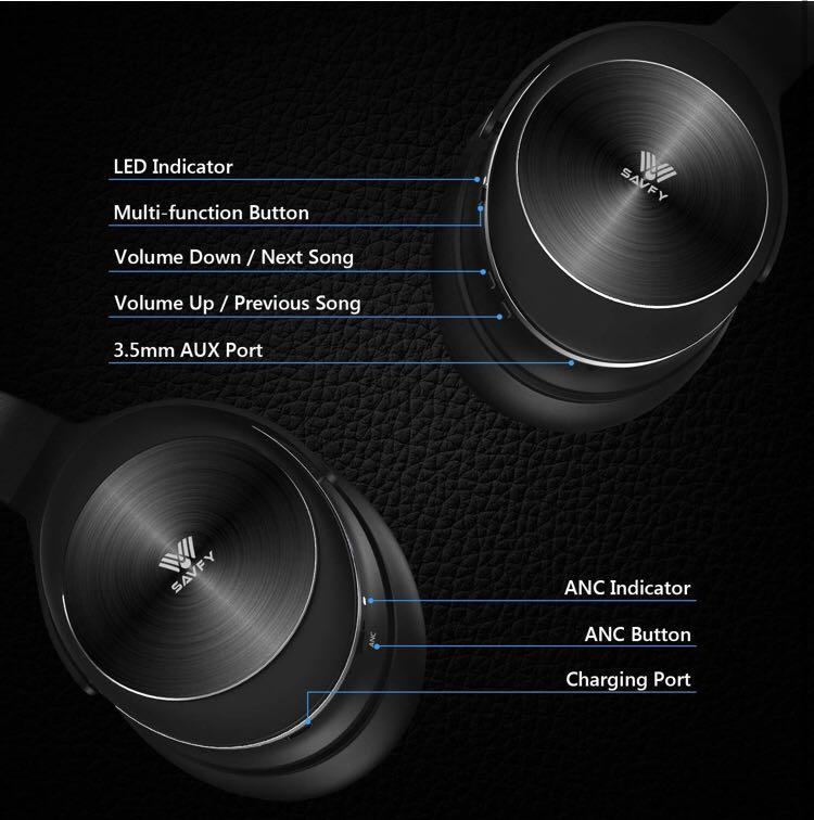 (1A001)-SAVFY Active Noise Cancelling Headphones Wireless Bluetooth Headsets Over-Ear Hi-Fi Stereo Comfortable Protein Earpads With Microphone and Wired Mode For Travel Work Gaming PC, TV, Phone (Black)