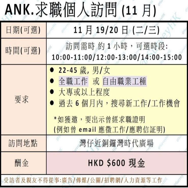 ANK.求職個人訪問🗣(19-20/11)