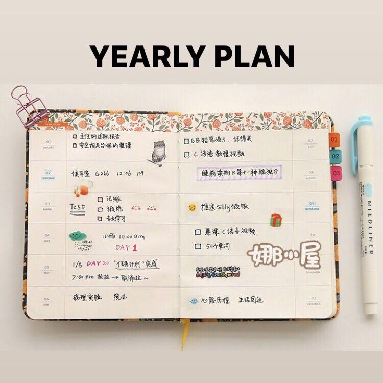 [PO] Planners