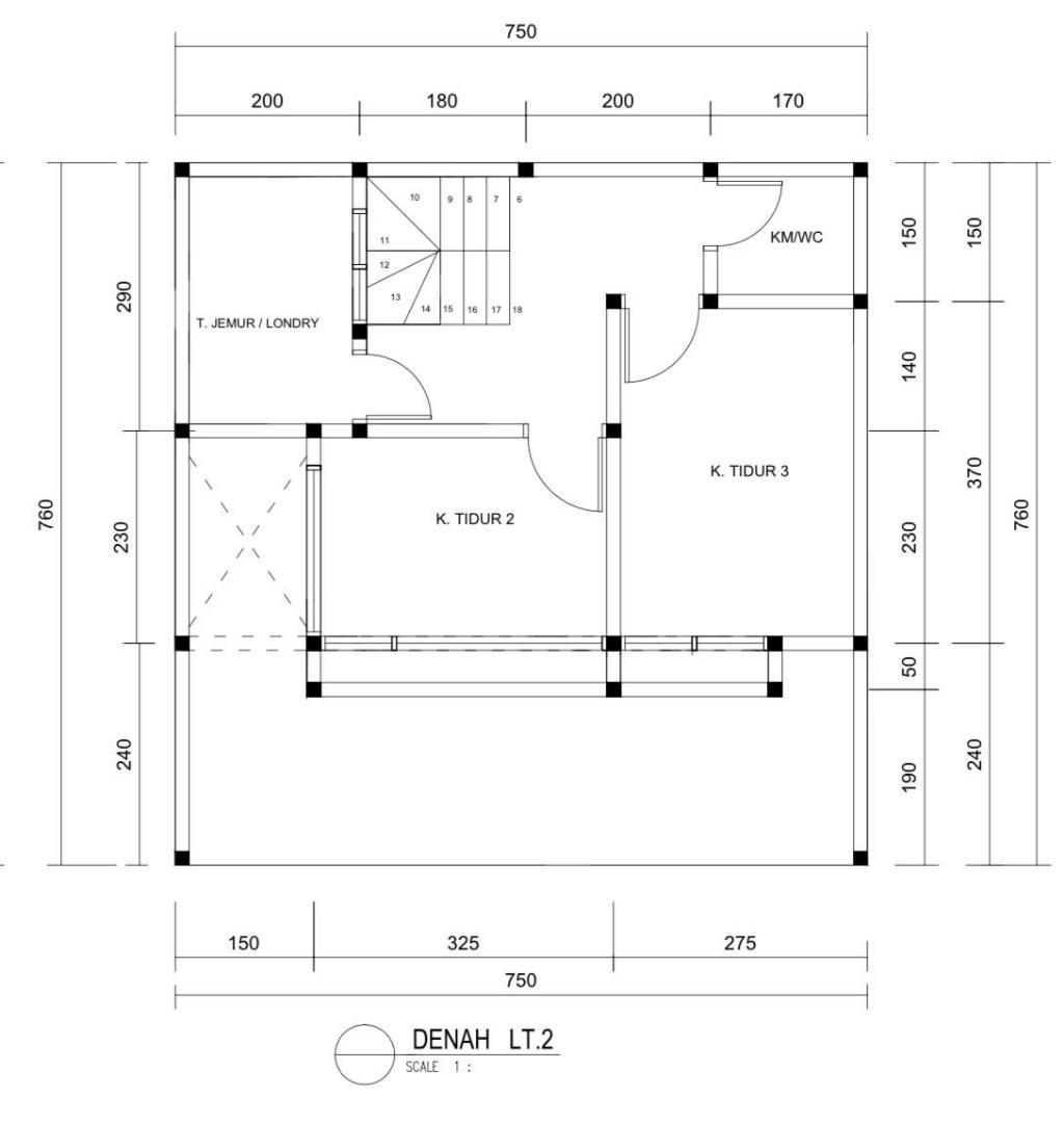 Rumah Baru gaya modern milenial di bintaro tangsel
