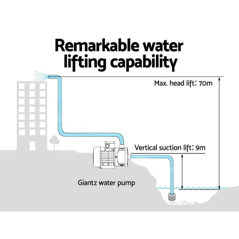 Giantz 2500W Multi Stage Water Pump Pressure Rain Tank Farm House Irrigation