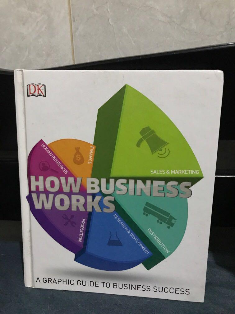LIKE NEW! How business works: a graphic guide to business success