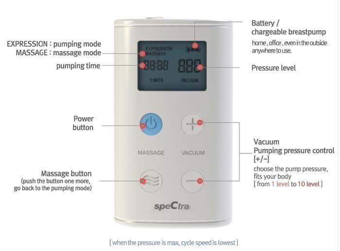 ORIGINAL Spectra 9 Plus Advanced Dual Pump