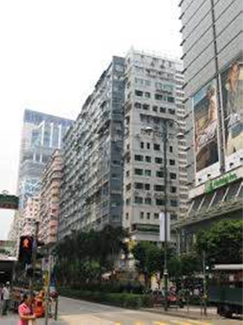 Economy Studio in Tsim Sha Tsui upstairs of MTR - Mirador Mansion 🔺尖沙咀地鐵上蓋平價Studio ($4200-$5200)🔻
