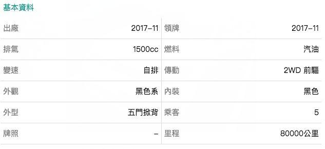 FB:曉陸の誠信車庫 Toyota 豐田 Yaris 2017 1500cc 黑