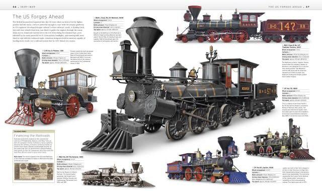 【NEW】The Train Book: The Definitive Visual History