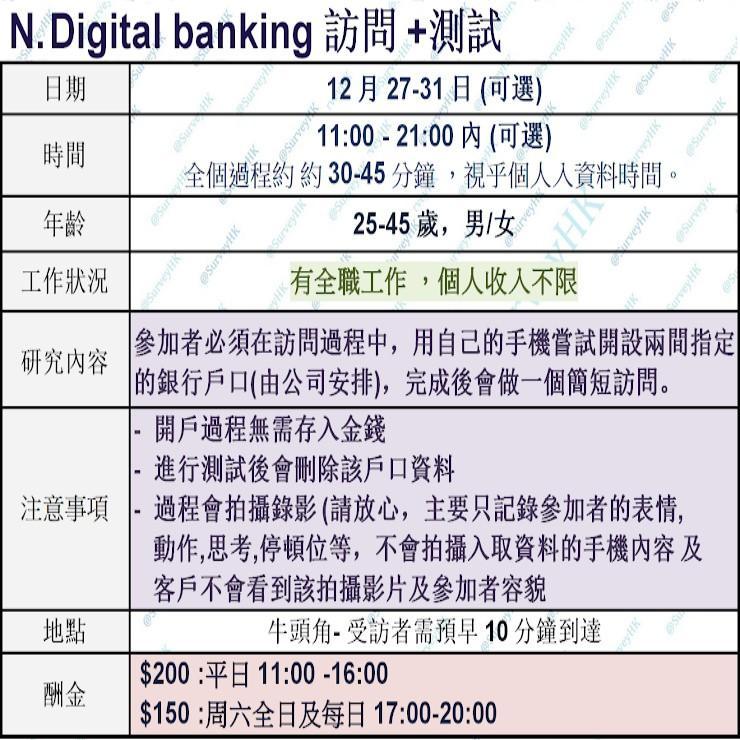 N. Digital banking 訪問 +測試📱💬
