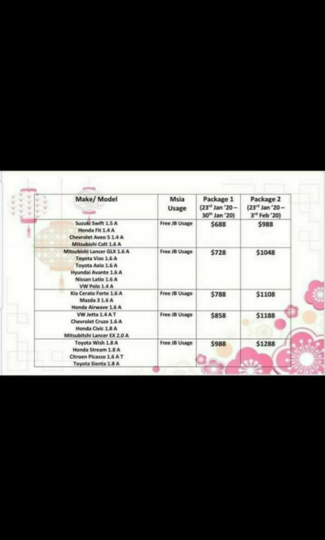 CNY CHEAPEST PACKAGE ! SURE GOT DISCOUNT!