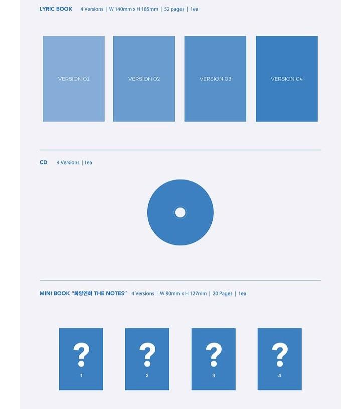 (Direct Shipping) BTS Map Of The Soul : 7 (All Version)