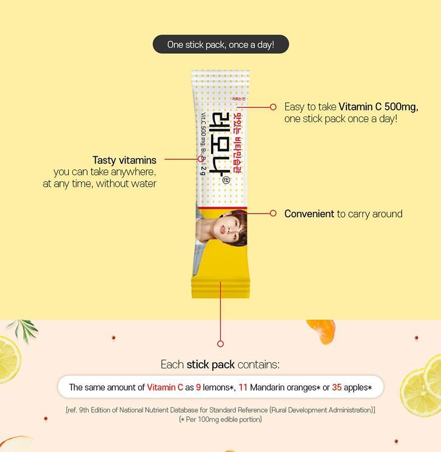 (OT7 + Jungkook Lemona Box) SHARING READY STOCK Lemona x BTS Vitamin C