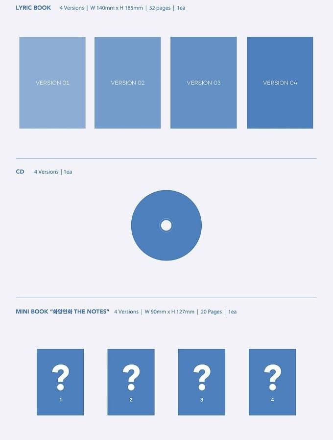 [Direct shipping] Full Set Weply BTS Map of the Soul 7 Album